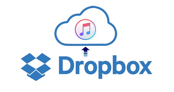 music from iTunes to Dropbox