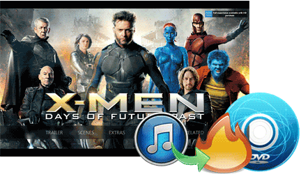 burn itunes videos to dvd
