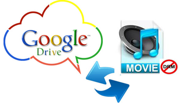 sync to google drive