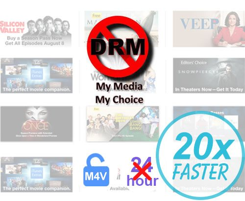 M4VGear DRM Remover, the most fastest and powerful DRM removal software