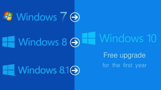 Get Free upgrade to Windows 10
